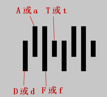 批量生成DAFT码1.png